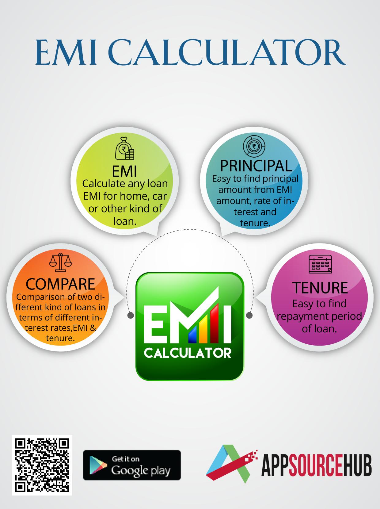 Loan Calculator Is A Free Mobile App That Allows You To Calculate All Types Of Loan Emi Carloan Homeloan Emi Loantracke Finance Loans Finance Planner Loan