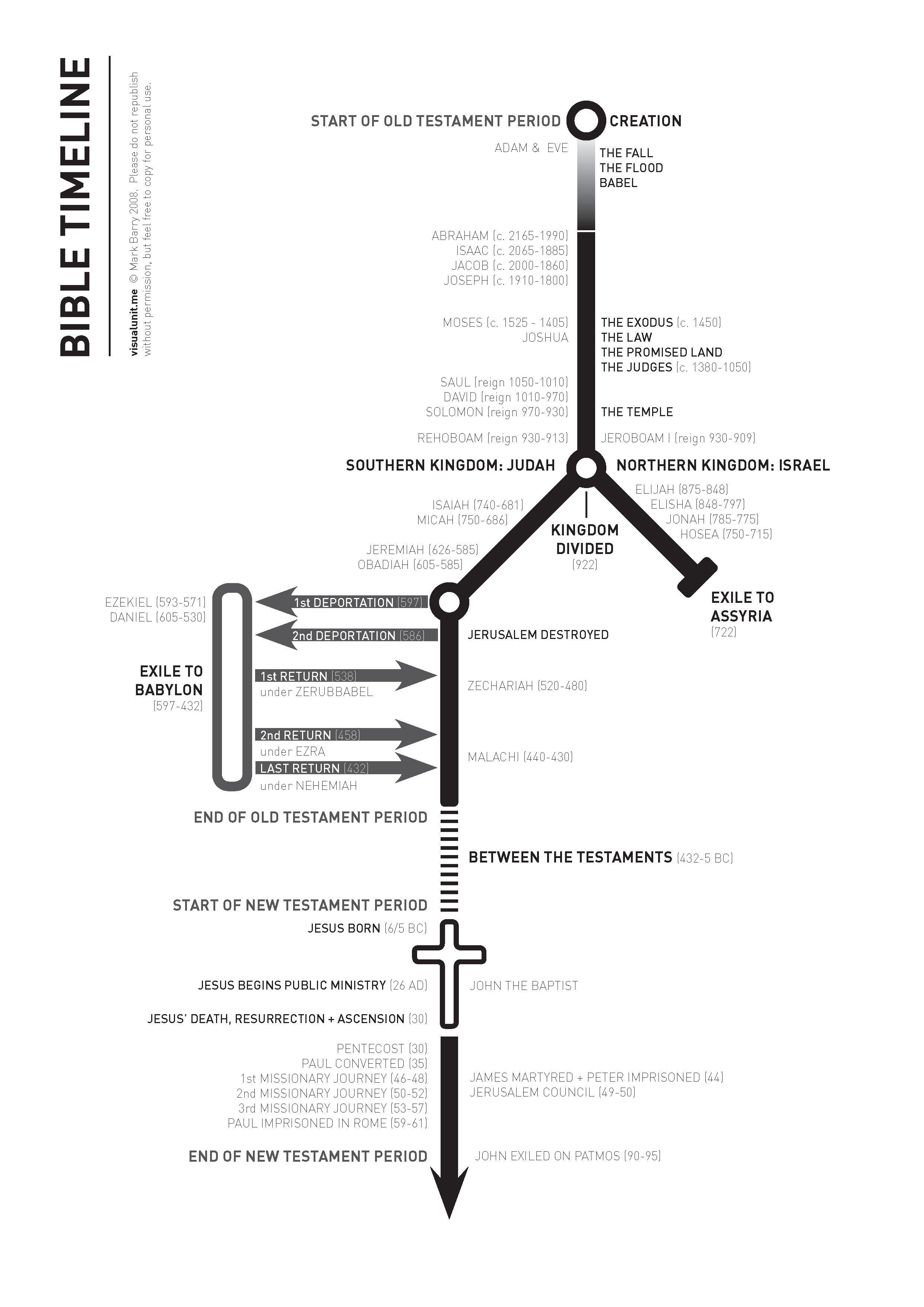 The Apocryphal New Testament Pdf