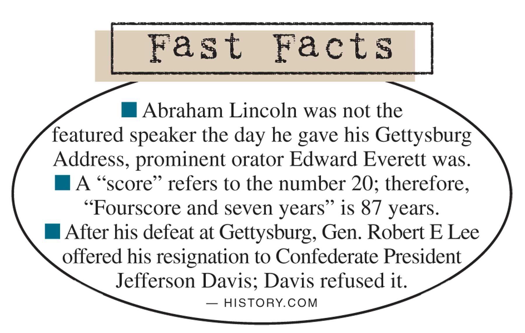 Gettysburg Address Fast Facts