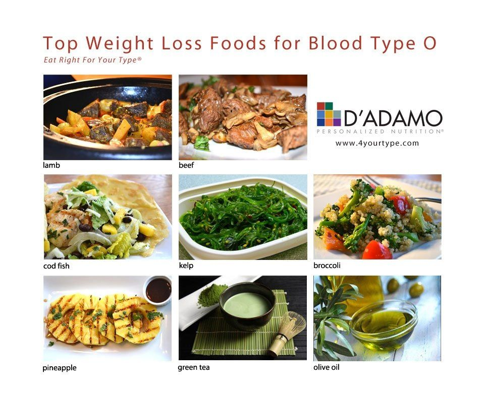 Blood type O weight loss foods | Type O blood type diet ...
