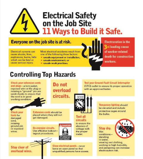 Pin by Green World Group on Electrical safety training