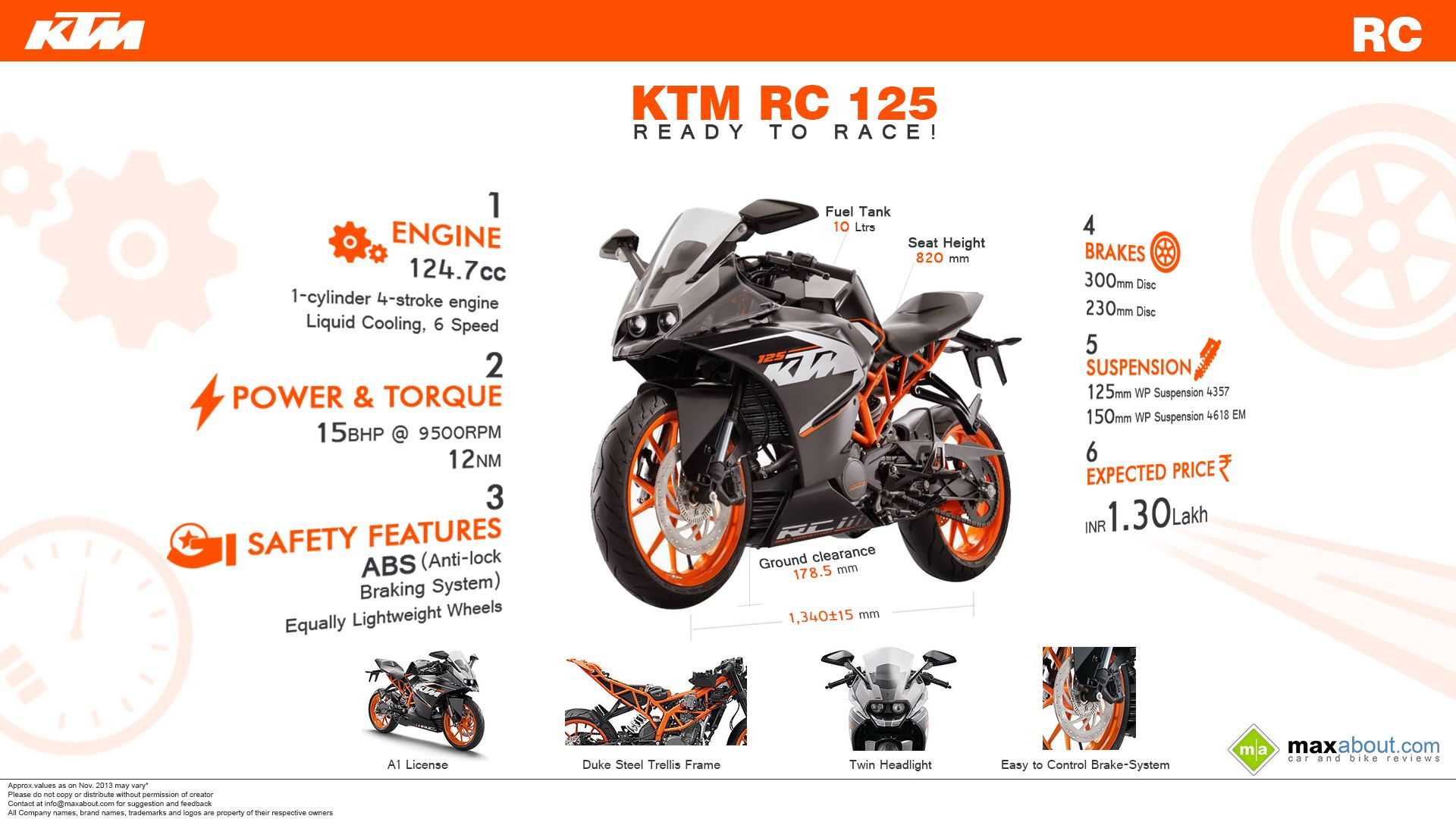ktm 125 duke – best 125cc street bike | maxabout autos | pinterest