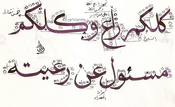 دعوة الى اولياء الامور الا كلكم راع وكلكم مسؤل عن رعيته Arabic Calligraphy Art Arabic Calligraphy Calligraphy Art