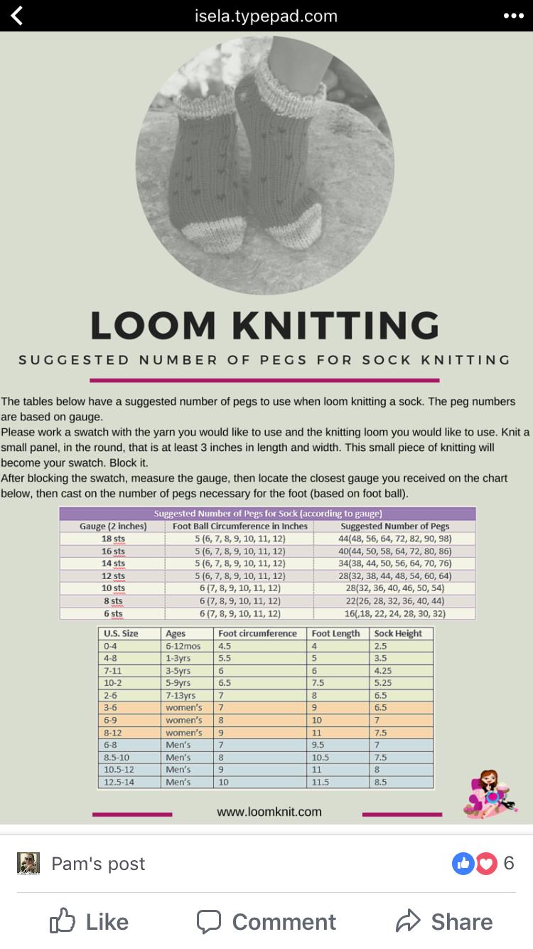 Sock loom knitting | Yarn | Pinterest | Telar, Tejido y Ideas
