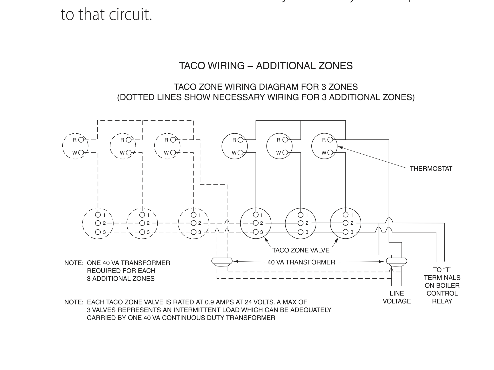 Taco Sentry Zone Valve Wiring Diagram