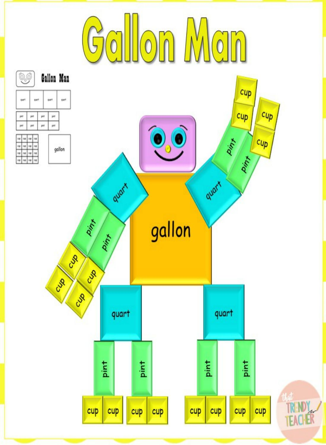 Gallon Man Math Activity Learning Measurements In