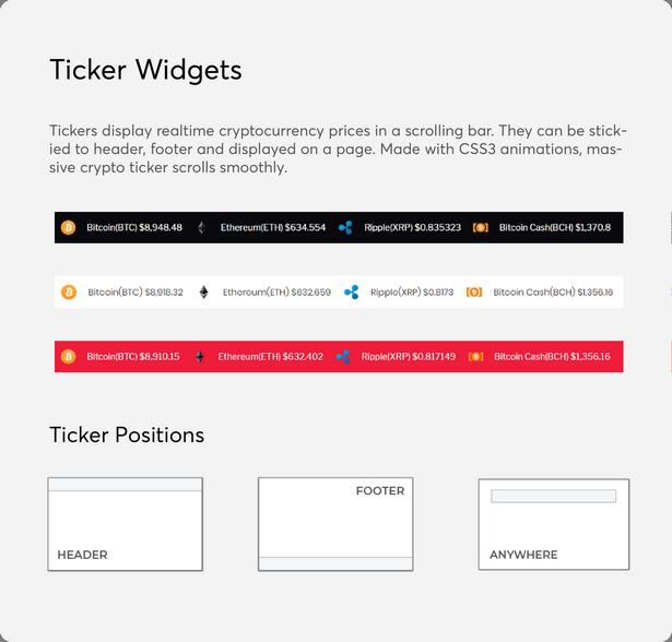 wordpress bitcoin price plugin