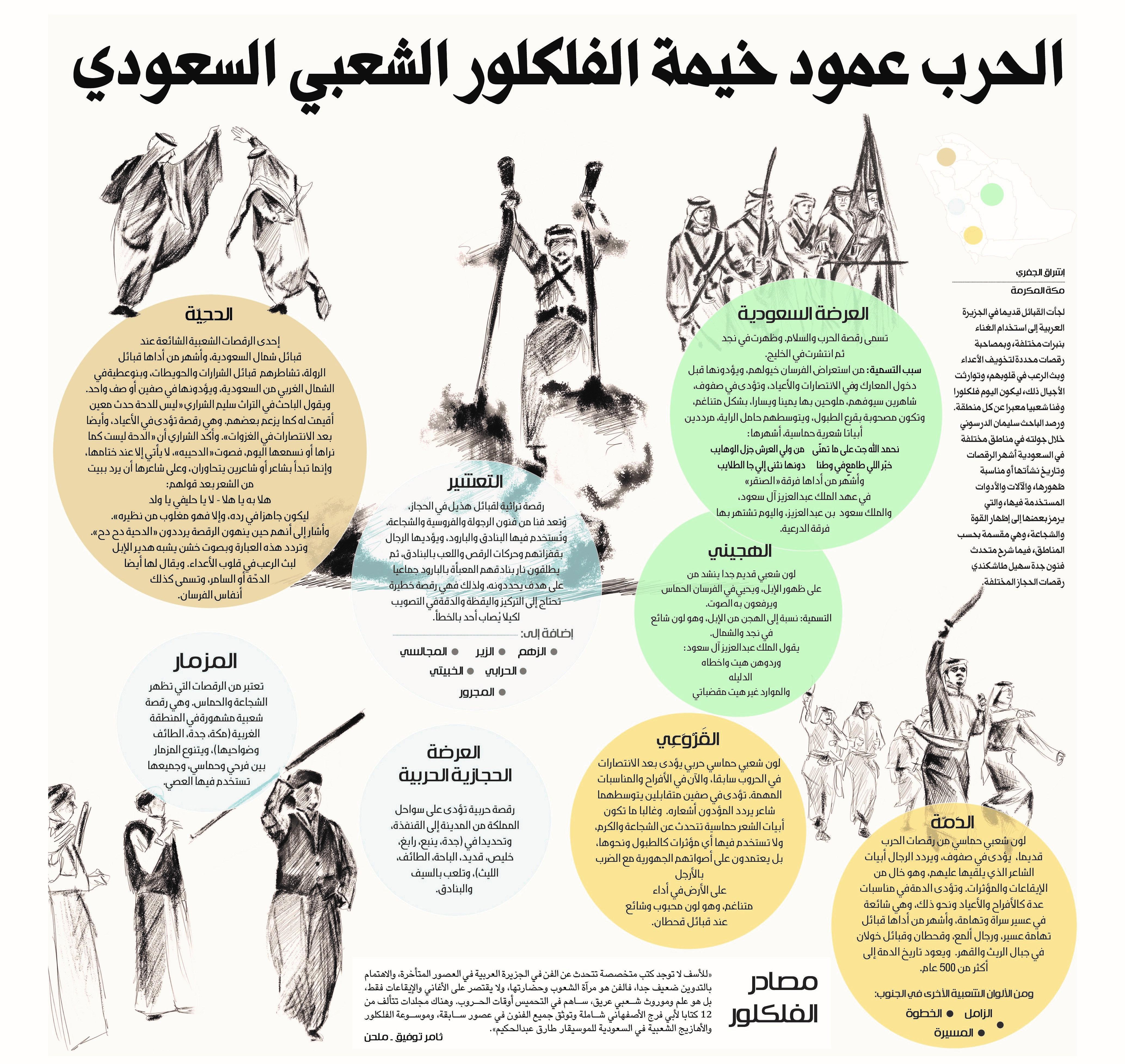 الحرب عمود خيمة الفلكلور الشعبي السعودي صحيفة مكة انفوجرافيك تقنية Infographic