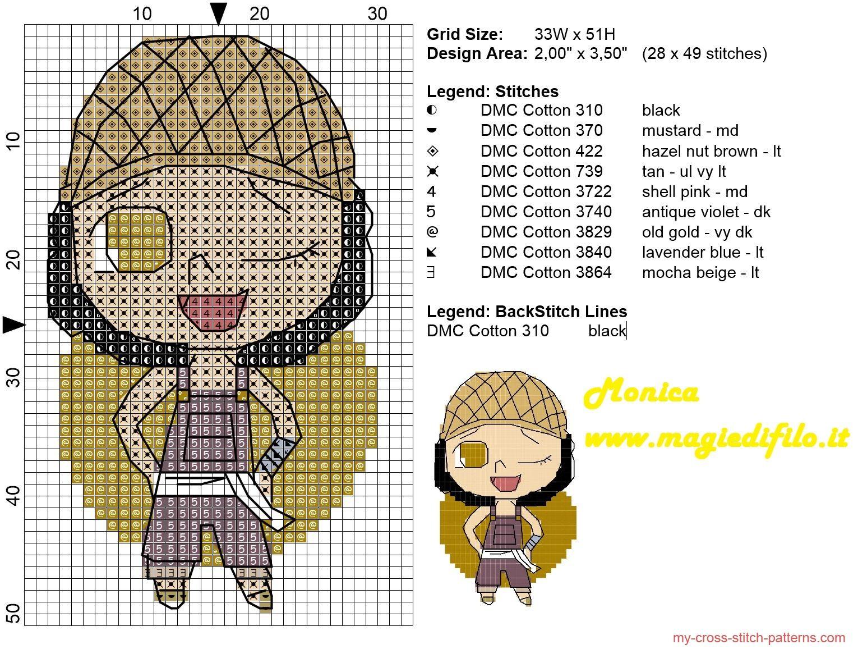 Usopp One Piece Cross Stitch Pattern Avec Images Point De