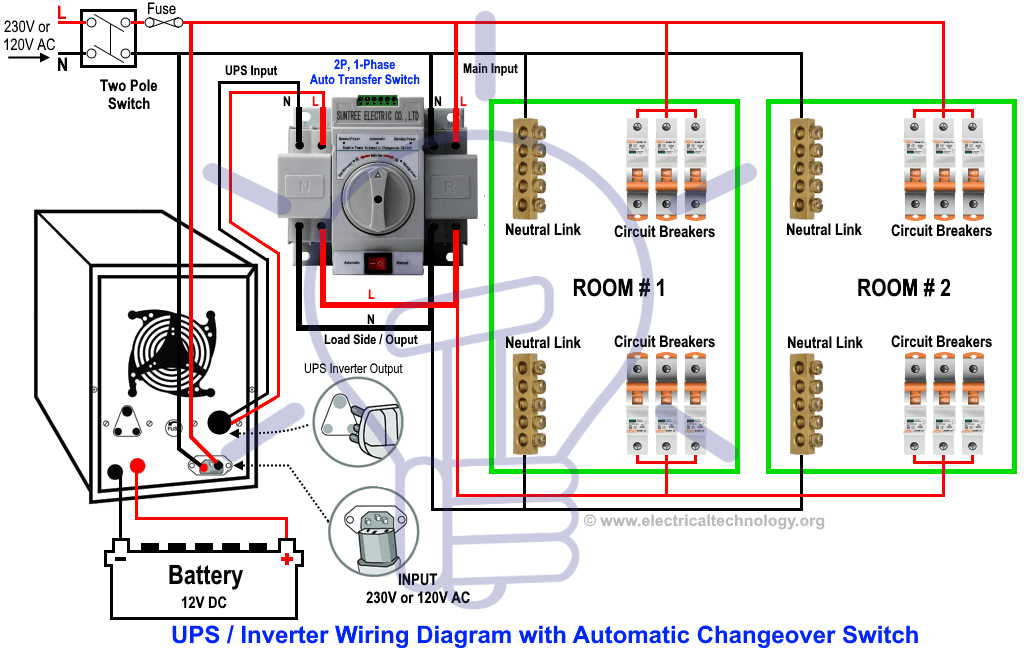Manual & Auto UPS / Inverter Wiring Diagram with Changeover Switch on