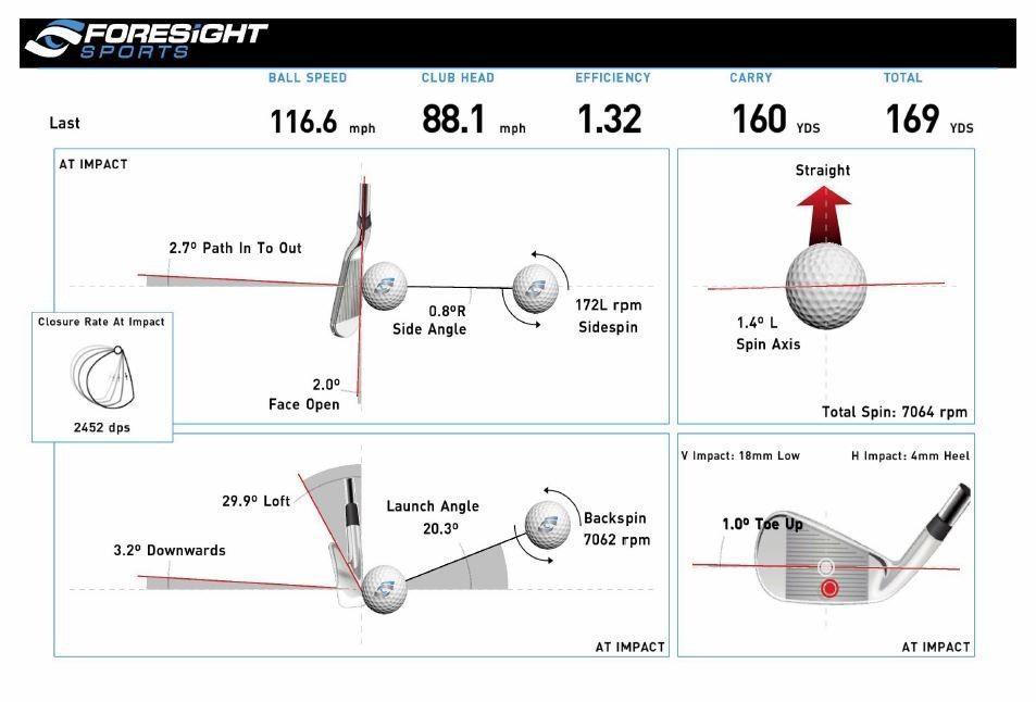 Pin By Tom Hebert On Es16 Gcq Sports Balls Ball Data