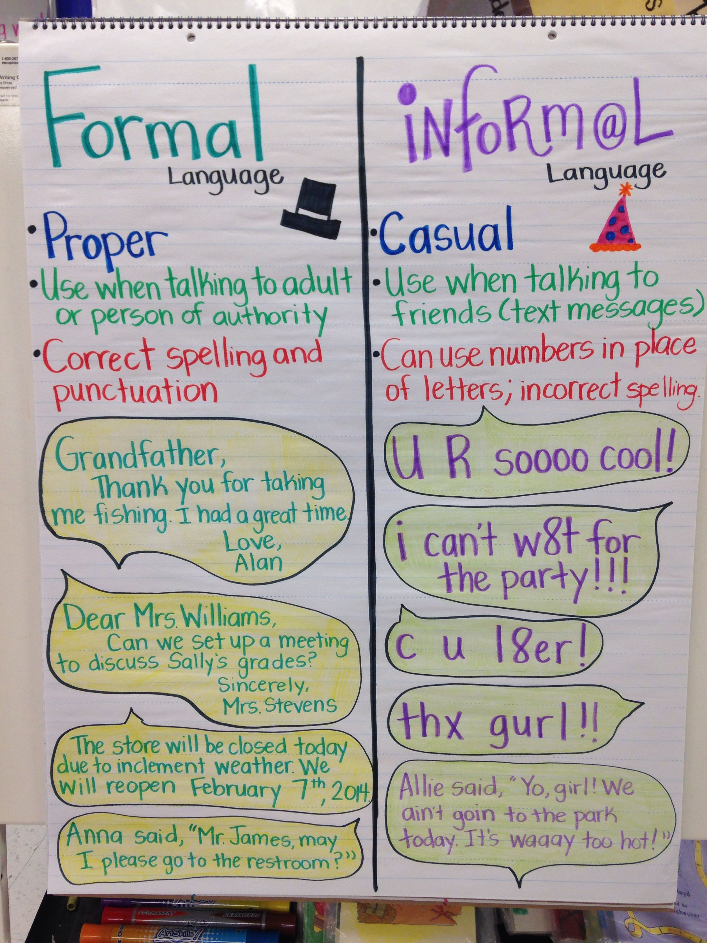 Formal And Informal Language Anchor Chart For 2nd Grade