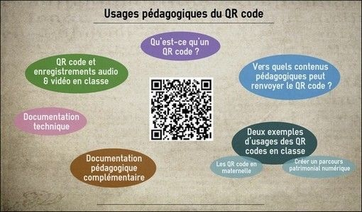 Usages+pédagogiques+du+#QRcode+circonscription+#Soissons+#Aisne+@acamiens