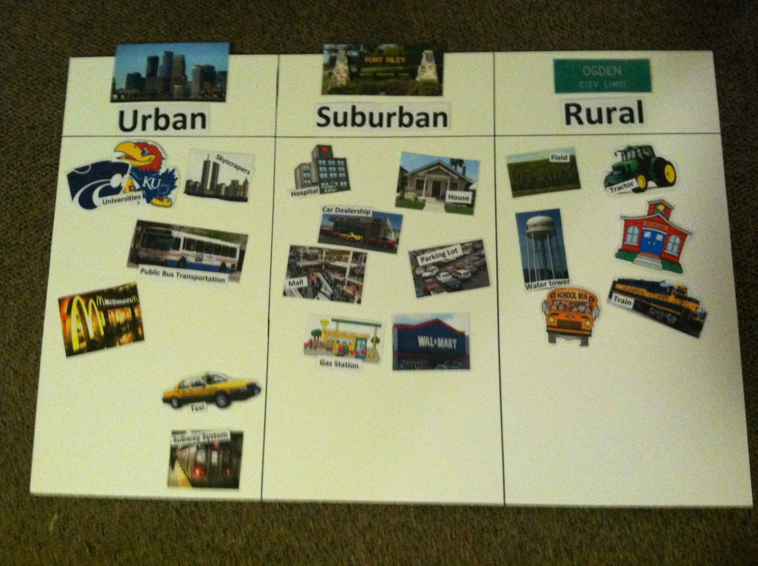 Teaching Urban Suburban And Rural Examples Grade 2