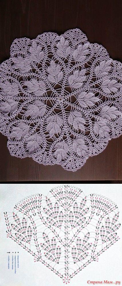 Hekeln | Häkelmuster Ideen | Pinterest | Deckchen, Häkeln und ...