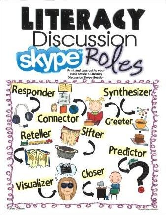 Skype--from George Jetson to Your Classroom--The 1962 cartoon The