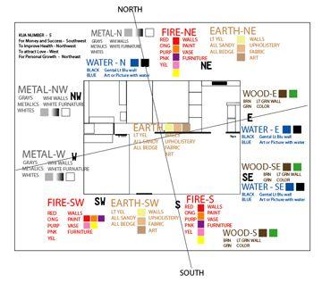 Feng shui color chart feng shui basics a touch of for Basic feng shui principles