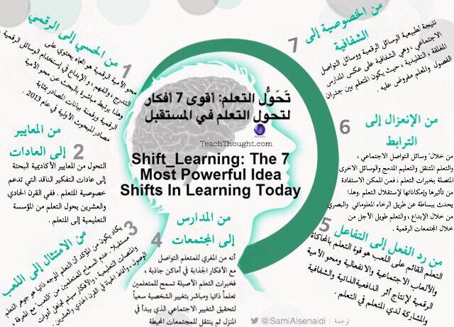 ت ح و ل التعلم أقوى 7 أفكار لتحول التعلم في المستقبل Learning Education Bullet Journal