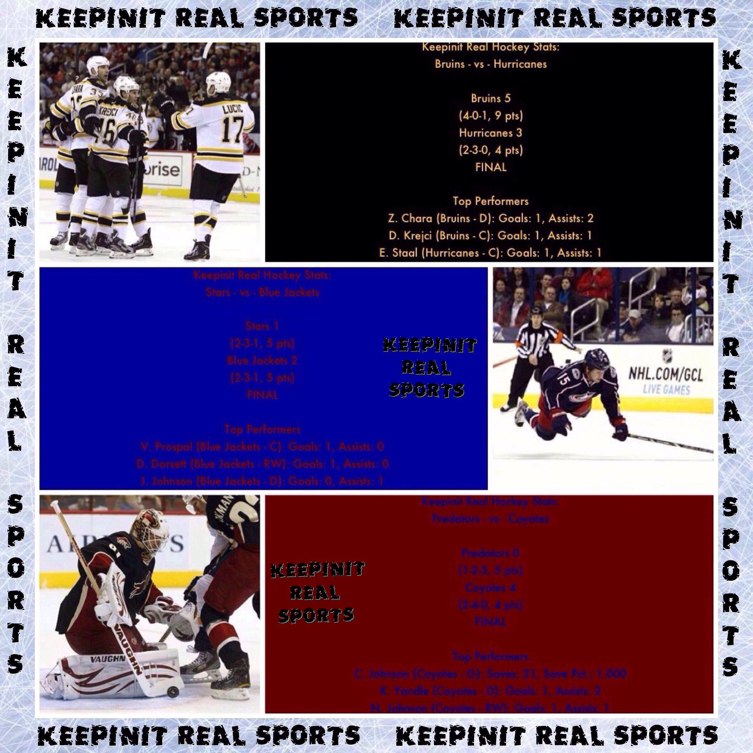 Keepinit Real Hockey Stats Bruins Vs Hurricanes Bruins 5 4 0 1 9 Pts Hurricanes 3 2 3 0 4 Pts Final Keepinit Real Hockey Stats Finals Goals Bruins