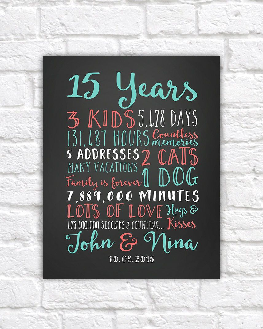 Gift For 15 Wedding Anniversary: Wedding Anniversary Gifts, Paper, Canvas, 15 Year