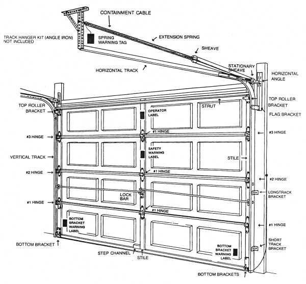 Best Representation Descriptions Garage Door Spring Installation Related Searches Clopay Garage Door Strut In 2020 Garage Door Parts Garage Doors Garage Door Types