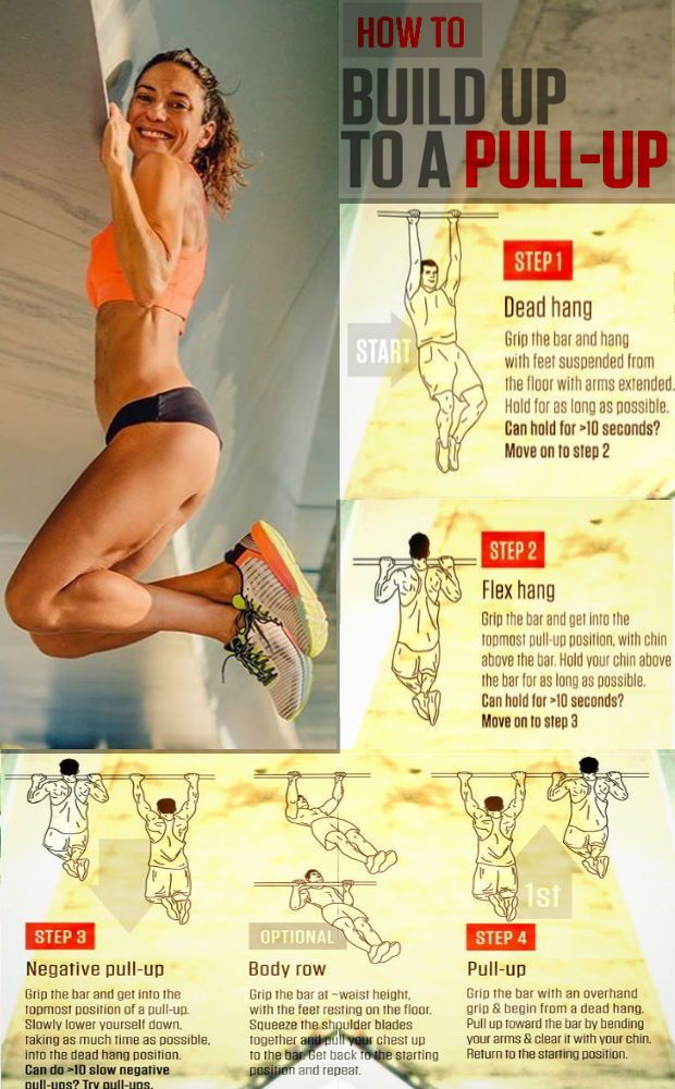 Rise Above The Rest With The Ultimate Pull-Up Workout