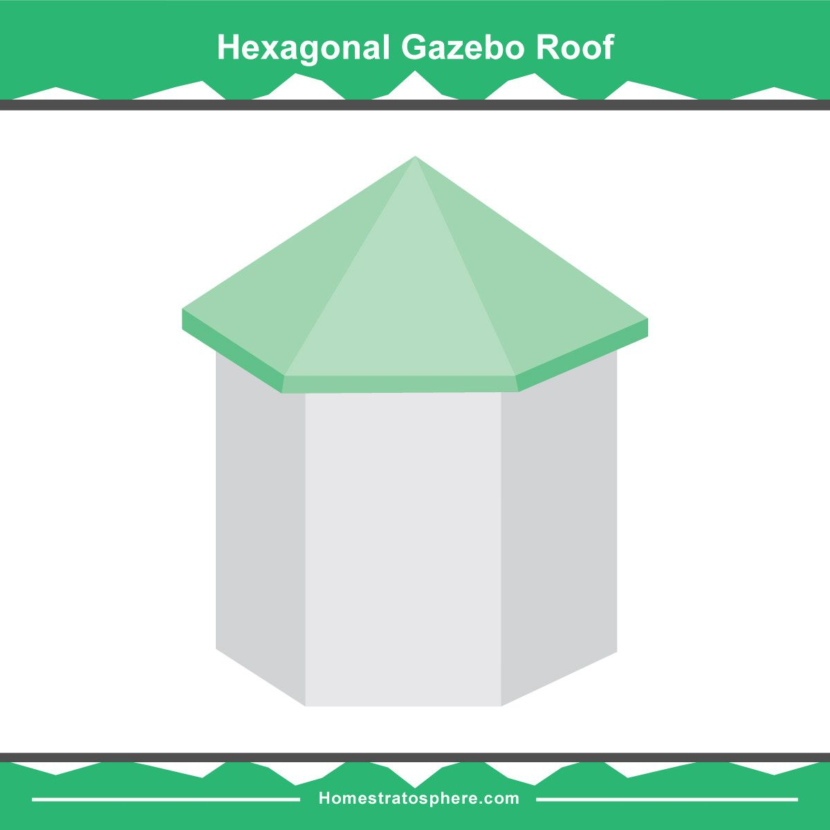 36 Types Of Roofs For Houses Illustrated Guide Gazebo Roof