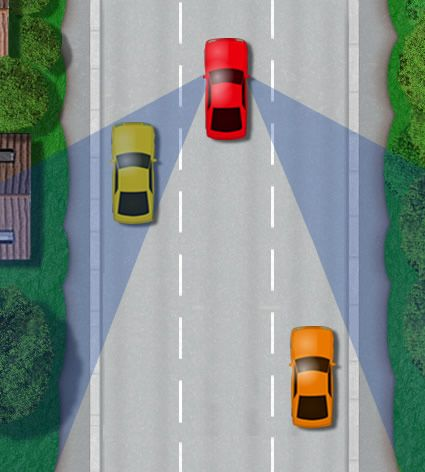 Blue Shaded Areas Indicate The Red Cars Blind Spot Car Blinds Driving Test Driving Test Tips