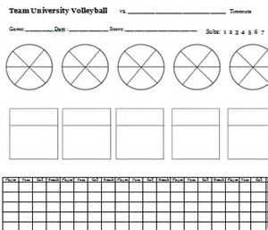 Image Result For Blank Volleyball Lineup Sheets Printable Coaching Volleyball Volleyball Volleyball Games