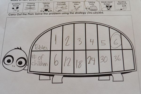 Tom the Tabling Turtle. Math Problem Solving Strategy