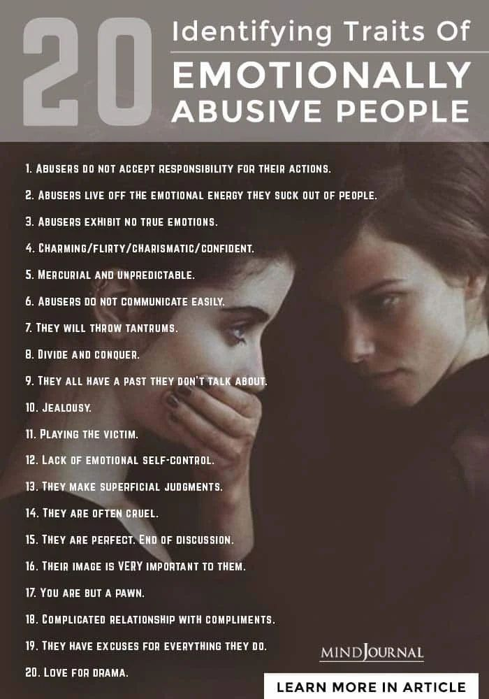 20 Identifying Traits of Emotionally Abusive Peopl