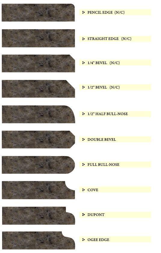 Granite Counter Edge Design Options Granite Edges