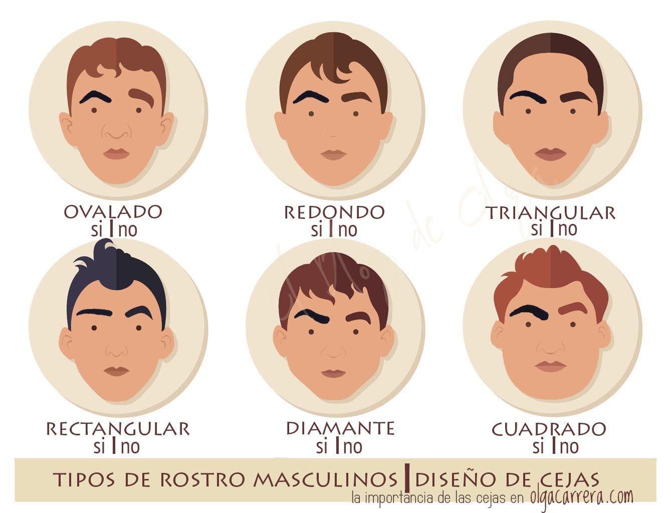Cejas De Hombre cejas y chicos. más sobre la depilación de cejas masculina