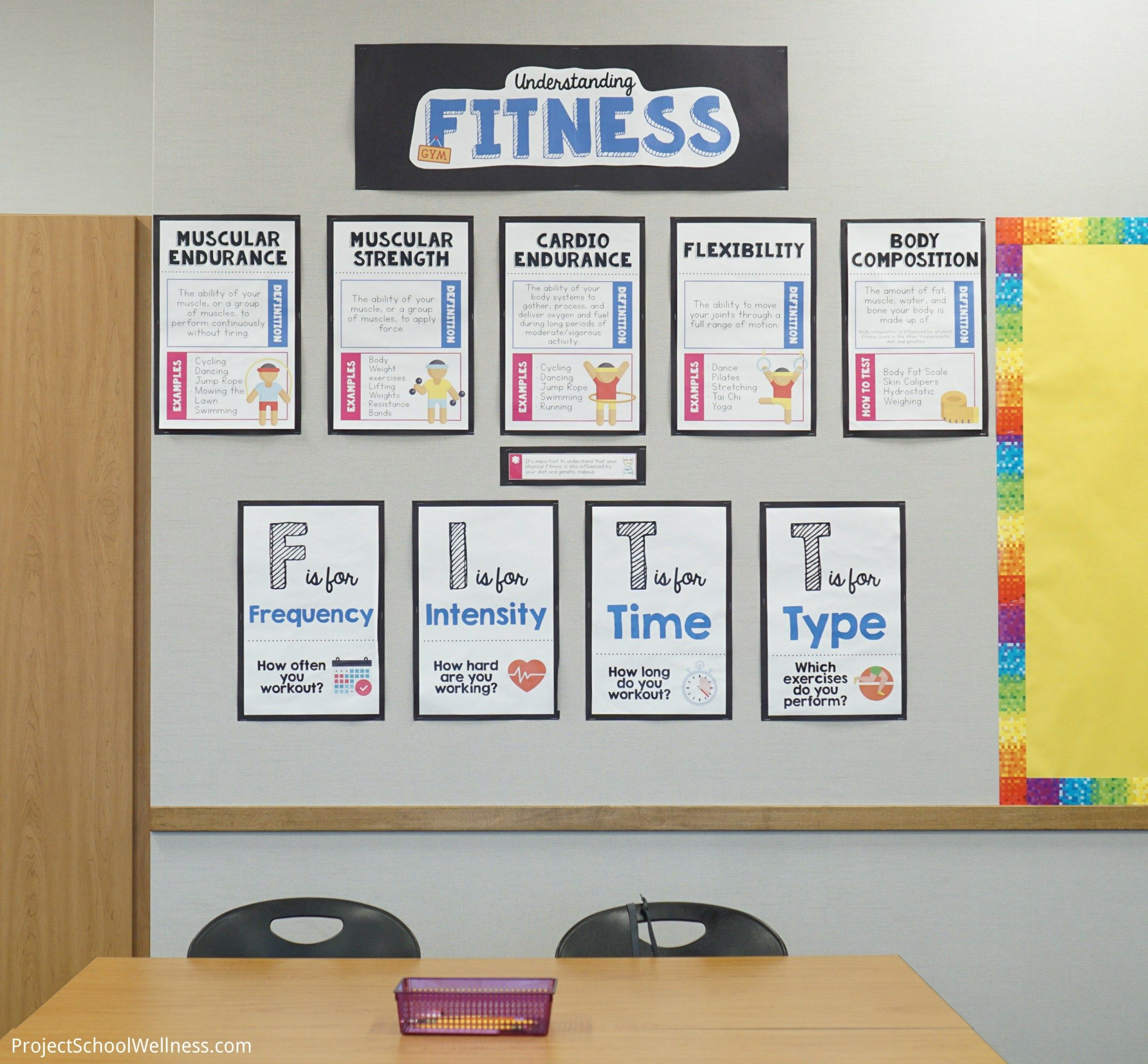 Fitt Principle Posters And Components Of Fitness Posters Perfect For Any Health And Pe Cl Room Project School Wellness