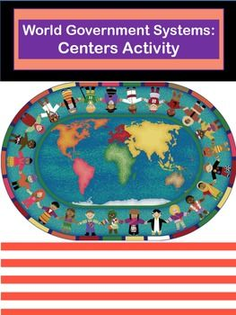 I Use These Worksheets As A Round Robin Activity Every Student Receives A Worksheet With A History Classroom Decorations Classroom Rug World History Classroom