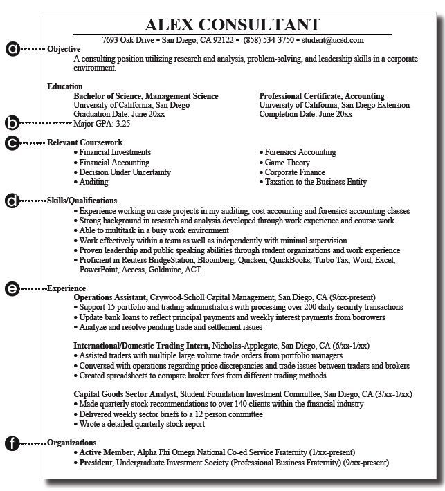 Relevant Coursework On Resume Professional Objective Resumes - free resume writing templates