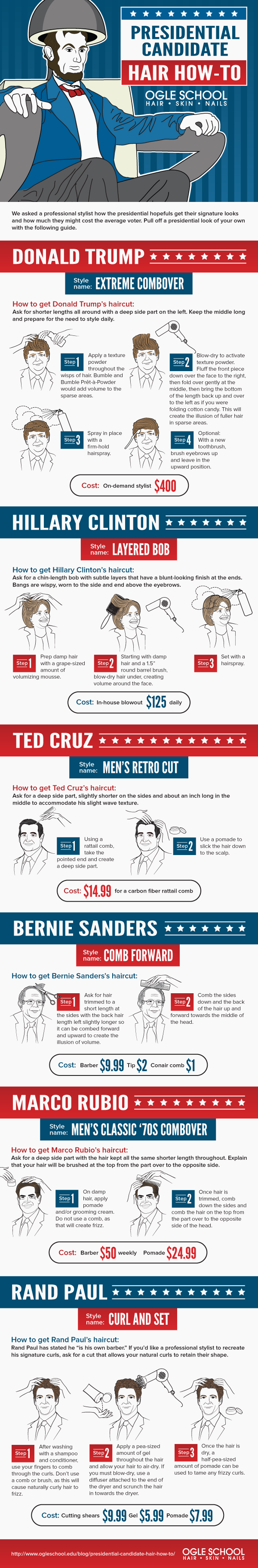 Presidential Hair Styles Guide #infographic