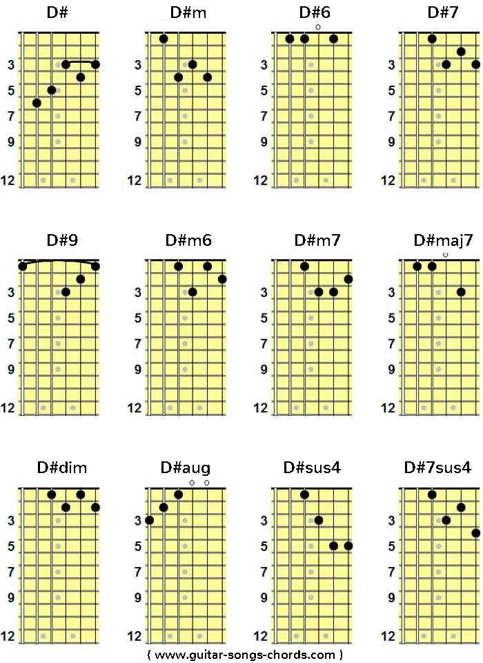Ddis Grifftabelle Fr Gitarre Ddis Guitar Chord Chart Von