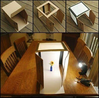 Inspirasi Lighting Studio Mini Untuk Foto Produk Teknik