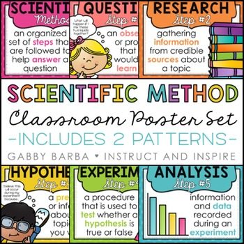 These Printables Feature 8 Scientific Method Posters With Definitions And Coordinating Scientific Method Scientific Method Posters Scientific Method Questions