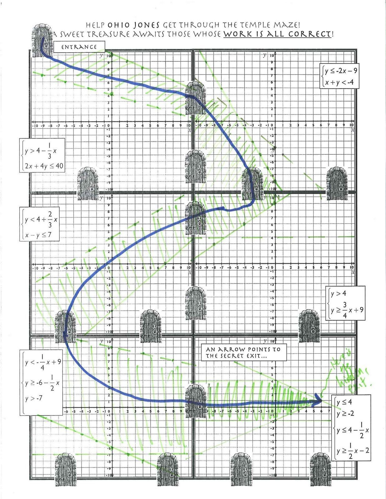 Love this Systems of inequalities maze puzzle – Solving Systems of Inequalities Worksheet