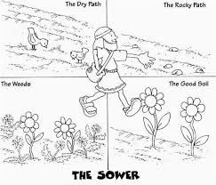 Image result for the parable of the yeast for kids