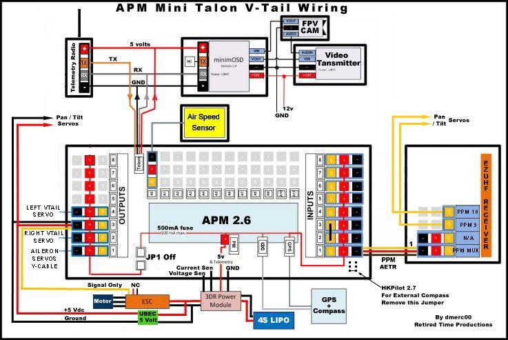 جارٍ عرض APM 2.6 PPM Wiring Diagram for a Mini Talon plane with APM.jpg |  Diagram, Mini, WirePinterest
