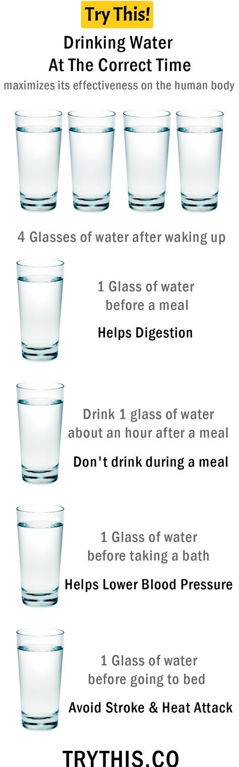 Steps of how to lose weight in a week