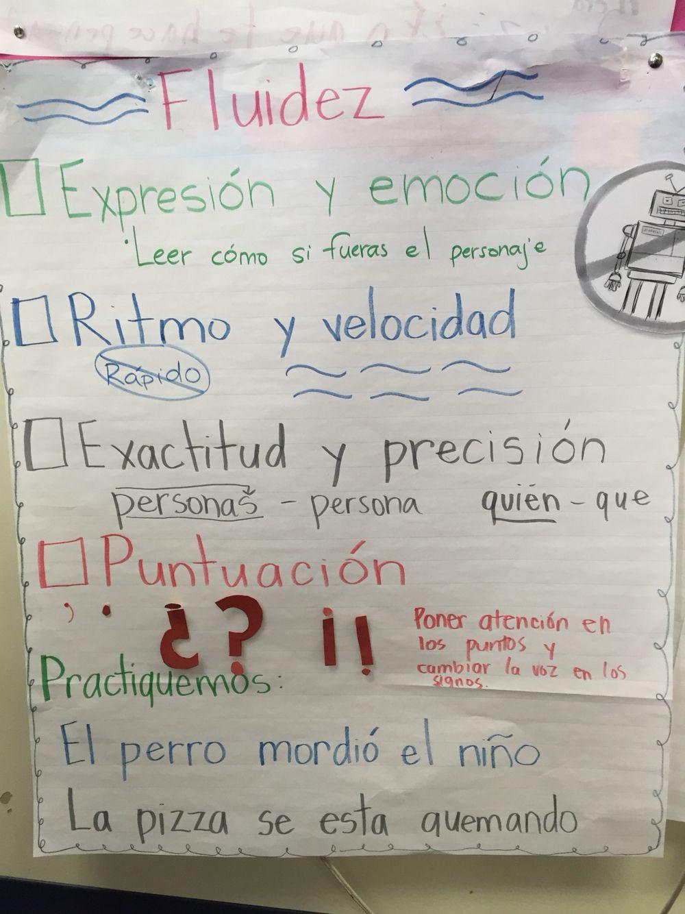 Fluidez Fluency Anchor Charts 3rd Grade Spanish Bilingual