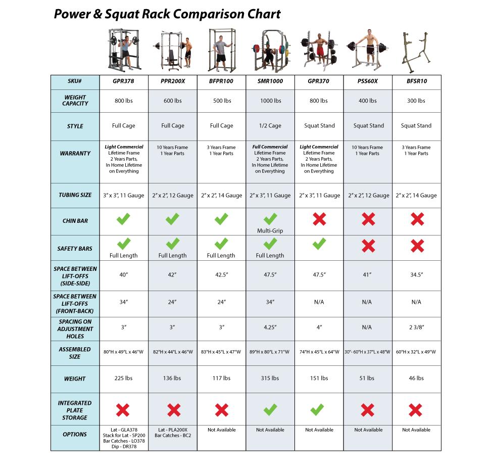Power Racks Body Solid Fitness Power Rack Squat Routine Body Solid Power Rack
