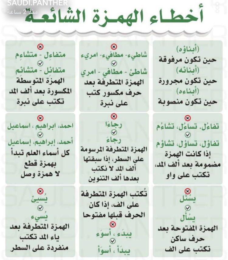 Pin By Soso On أخطاء شائعة Arabic Langauge Arabic Quotes Arabic Language