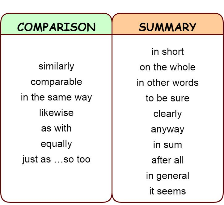 Linking words and phrases: Addition, Contrast, Comparison, Summary ...