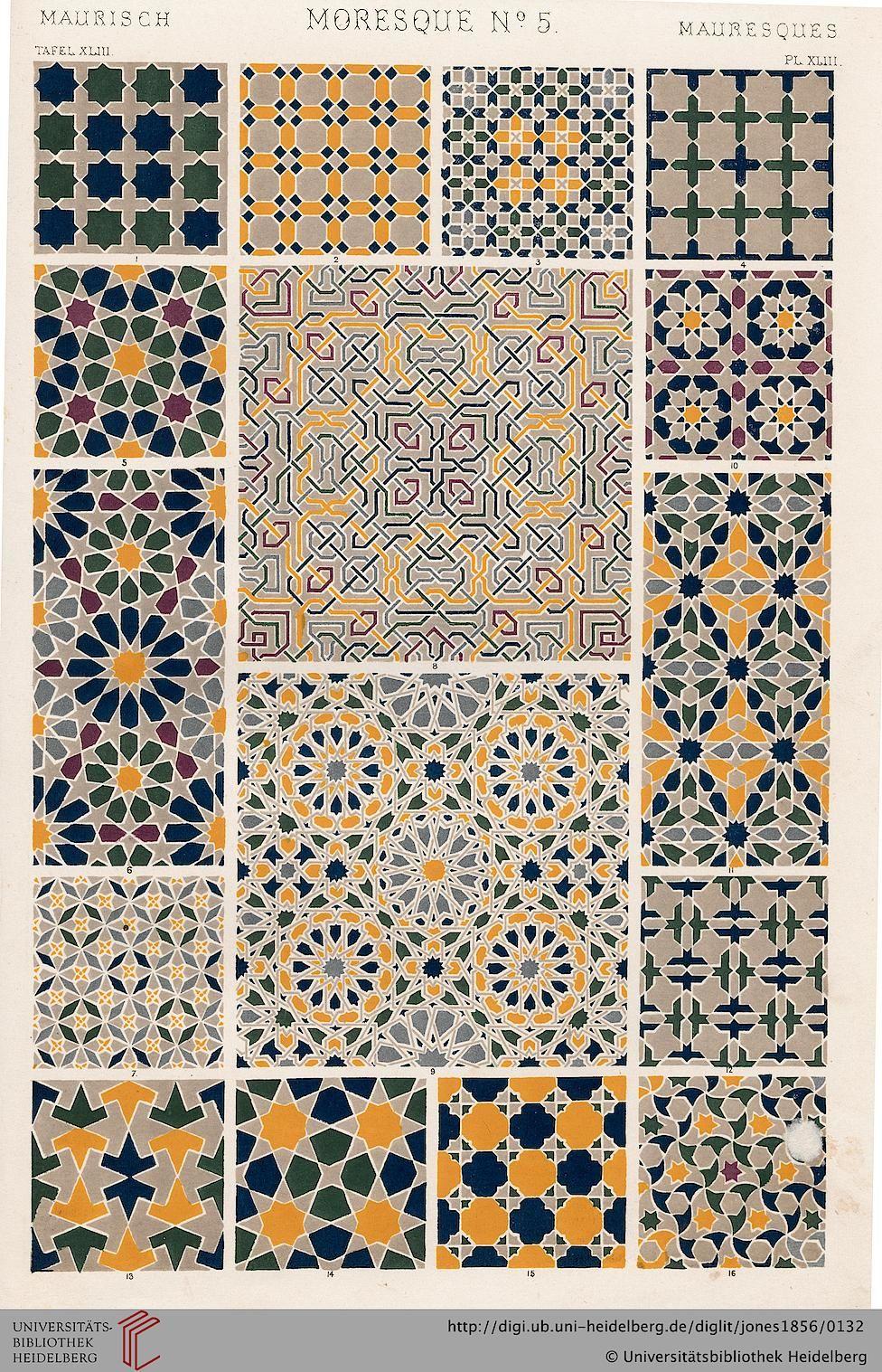 Preposition In Learn In Marathi All Complate: Tafel XLIII. Moorish Plate From The Alhambra (1 Of 8