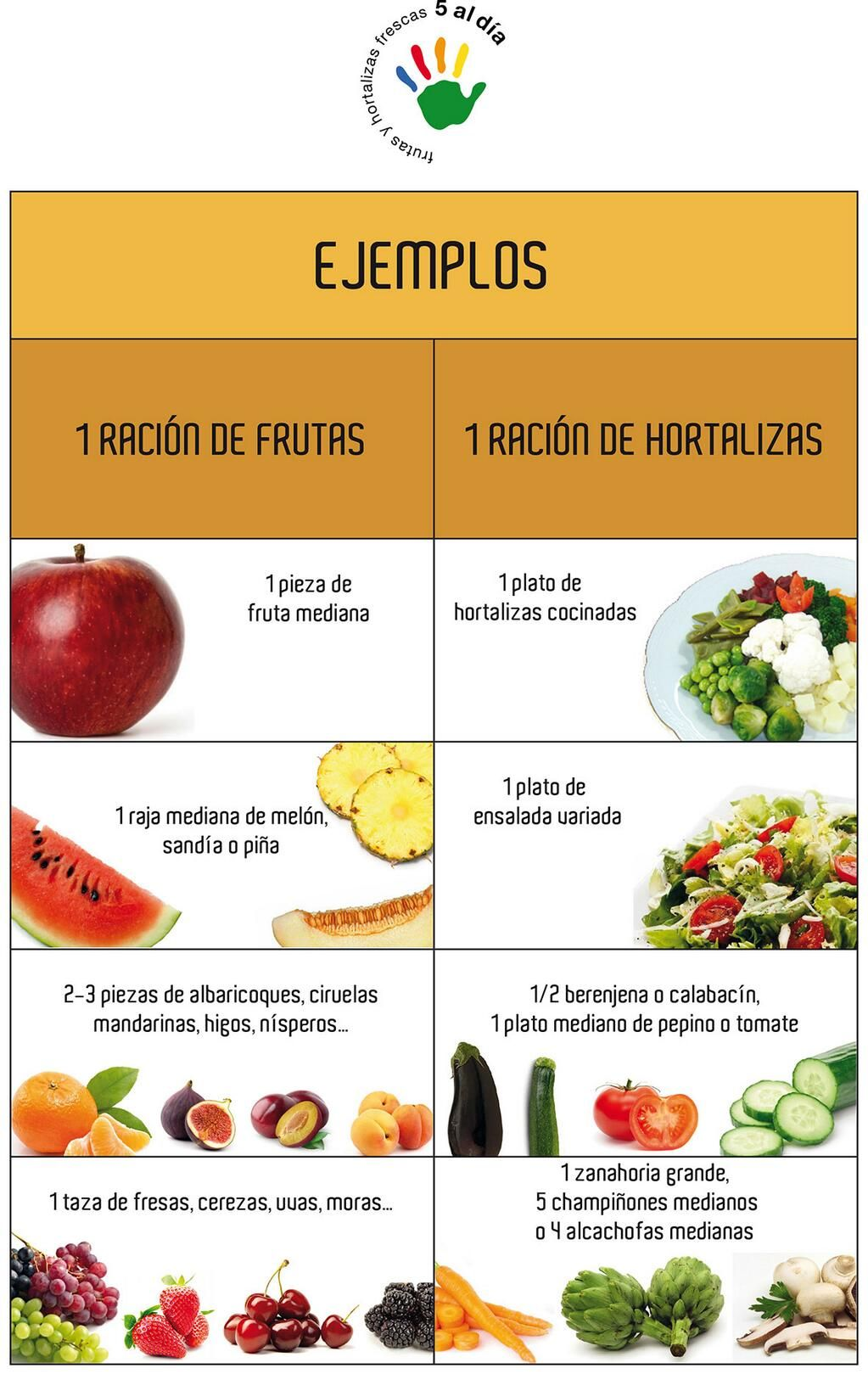 Dime que comes blog de nutrici n milhojas de verduras - Cocinar verduras para dieta ...